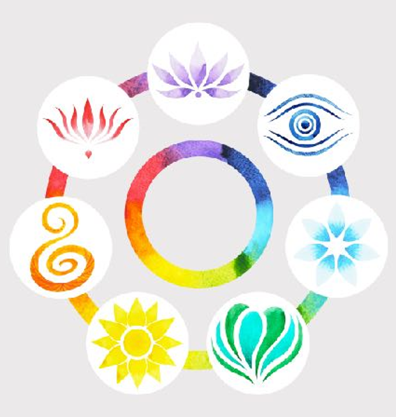 7 Chakras, what are chakras, Danielle Wray, DanielleWray.com, Psychic Medium